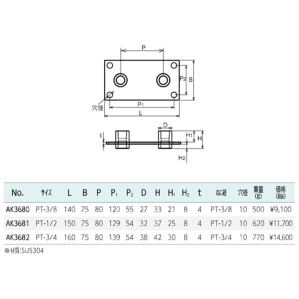 貫通ソケット高圧用貫通ソケットダブルPT-3/8