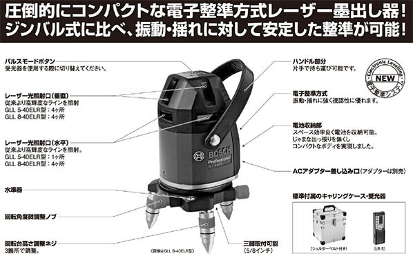 レーザー墨出し器
