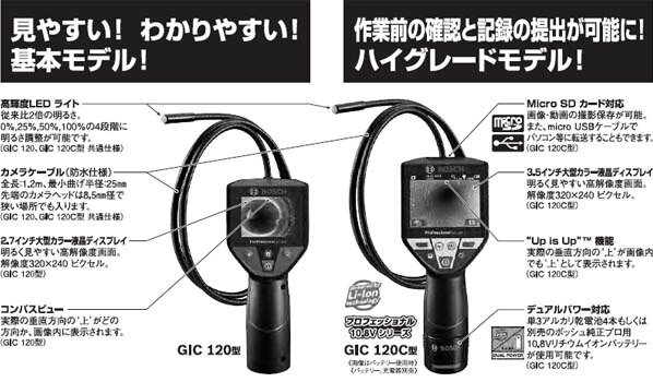 GIC120 スコープ