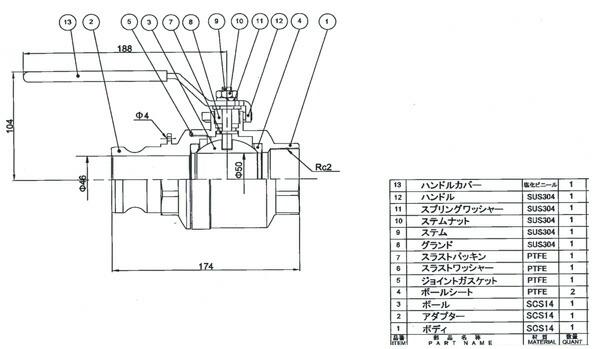 """ボールバルブ(カップリング式/ステンレス) 2"""" (EA462BZ-20)"""