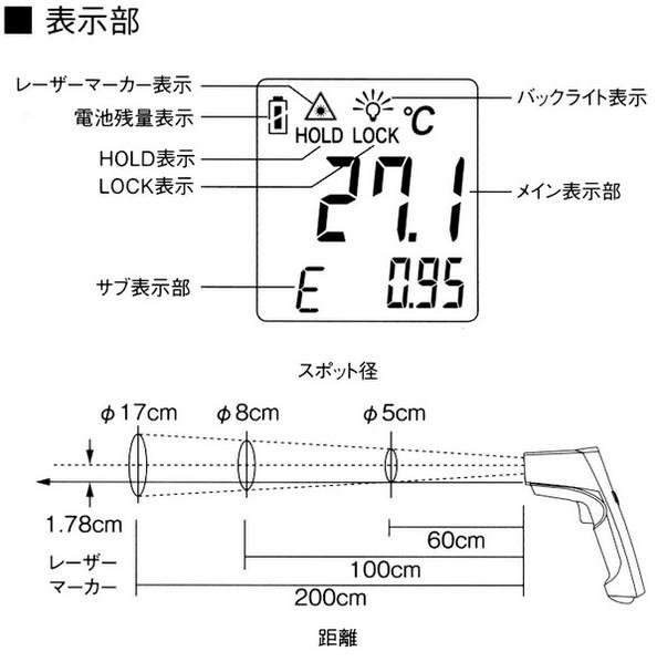 -60゜/+550℃放射温度計(防水型) (EA701XC-7)