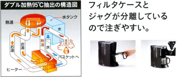AC100V/650W(810ml)コーヒーメーカー (EA763AQ-3A)
