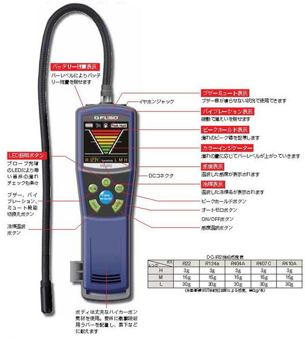 [R32・ R410A]ガスリークディテクター