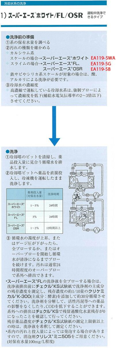 5kgカルシウムスケール洗浄剤(スーパーエースホワイトT)