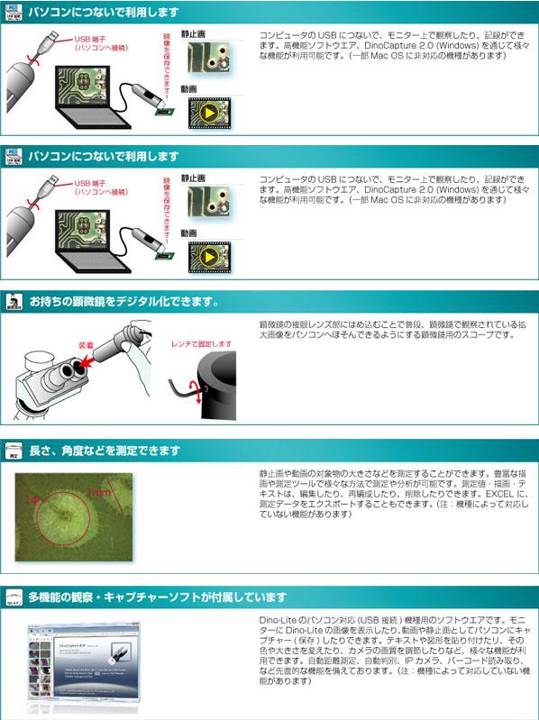 130万画素[顕微鏡取付用]マイクロスコープ