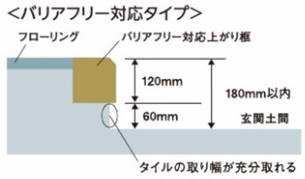 上がり框 バリアフリー対応タイプ