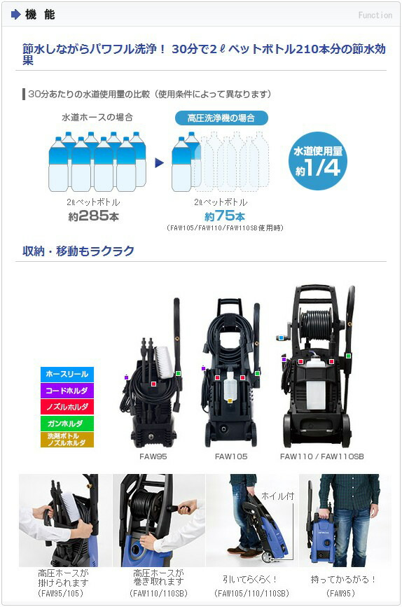 日立工機 家庭用高圧洗浄機   FAW110(S)
