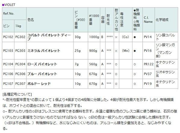 顔料 PG304 1000 ローズV
