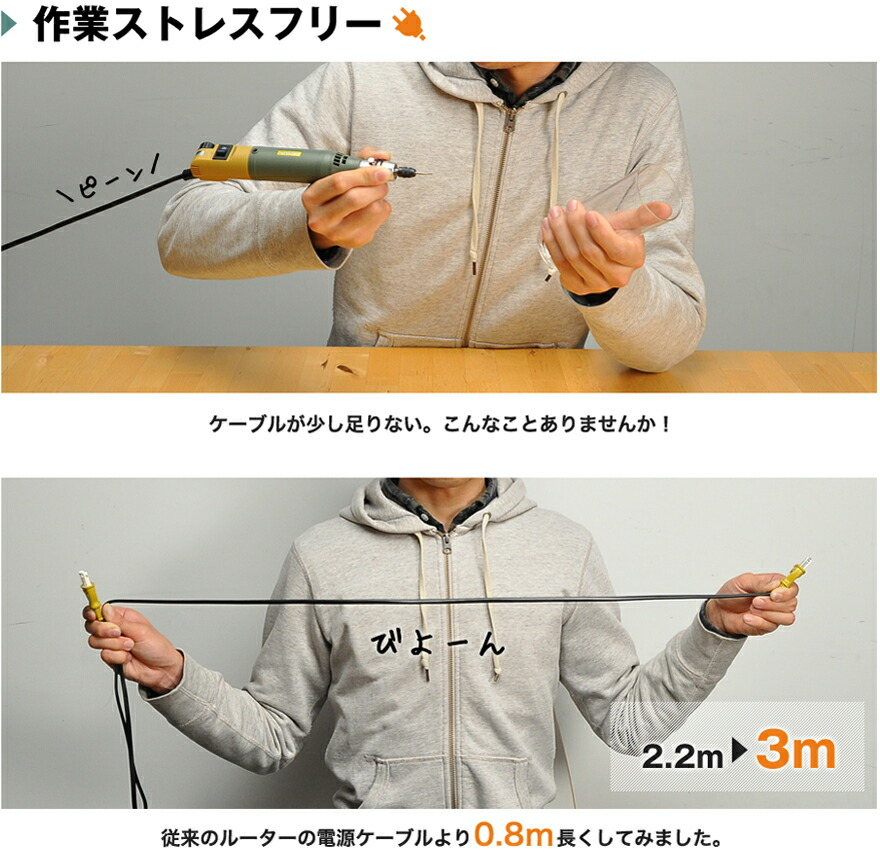 DIY FACTORY × PROXXON ストレスフリールーター 使えるビット厳選セット No.28523