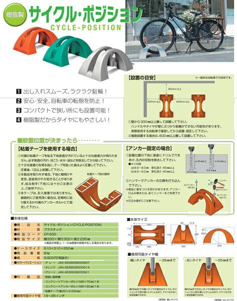 サイクルポジション