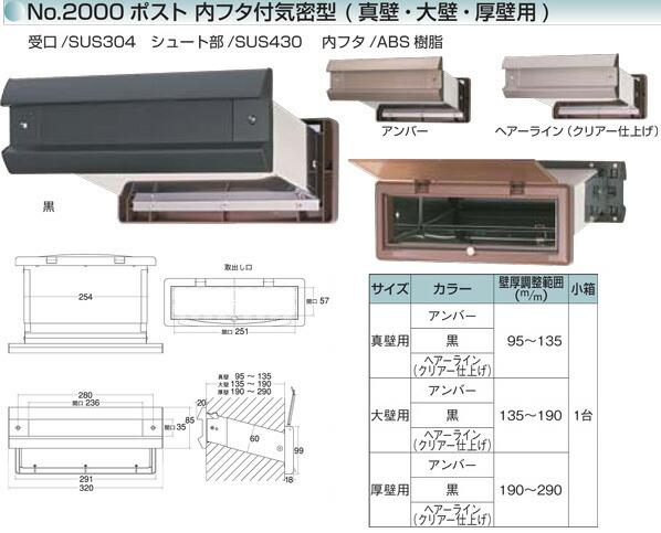 No.2000ポスト内フタ付気密型大壁用
