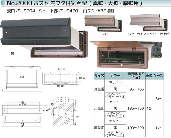 No.2000ポスト内フタ付気密型厚壁用