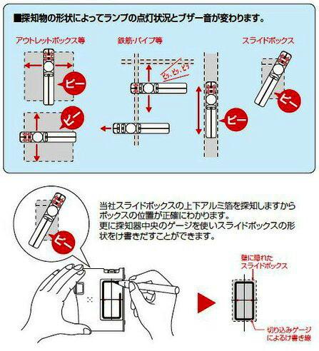 未来工業 ボックスアッター(金属探知器)ニュータイプ   BUT-1N