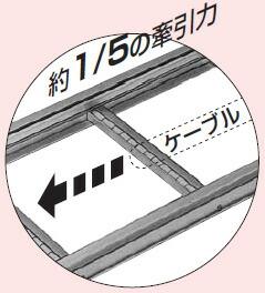 らくころラックR(ローラー付EGラック)