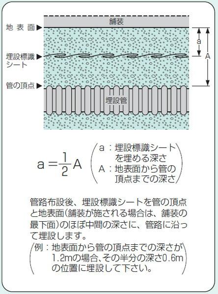 埋設標識シート 幅400mmタイプ(長さ50m)