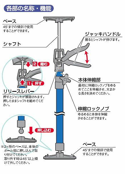 新潟精機 サポートリフター SLG-290