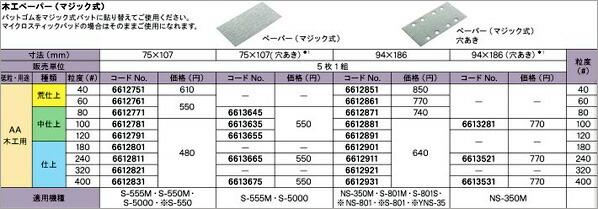 RYOBI/リョービ リョービミニサンダーマイクロスティッククランプ式可能   S-550M