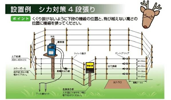 電気柵/防獣システム装置 0001034140