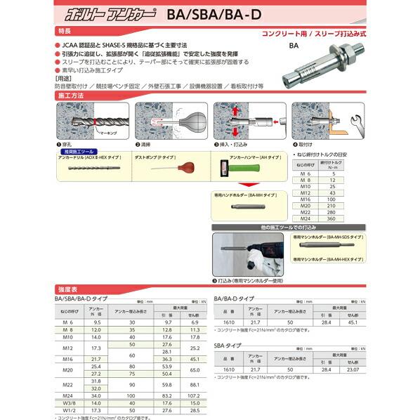 ステンレス製ボルトアンカー SBAタイプ