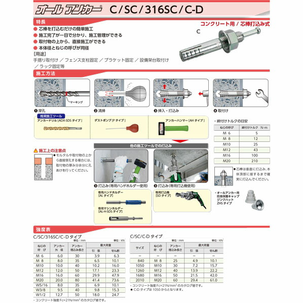 サンコーテクノ SUS316系ステンレスオールアンカー316SCタイプ M12×全長90mm(ねじ長さ30mm) (316SC-1290) 30本