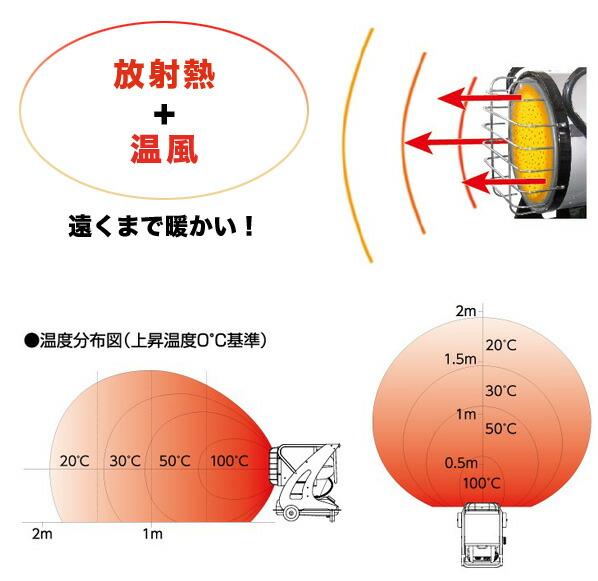 静岡  赤外線オイルヒーターVAL6−PK2   VAL6-PK2