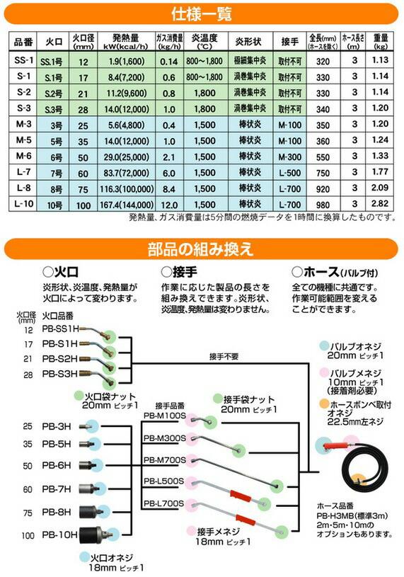 新富士バーナー 新富士プロパンバーナーL-10(ホース5m)  ホース:5m L-10