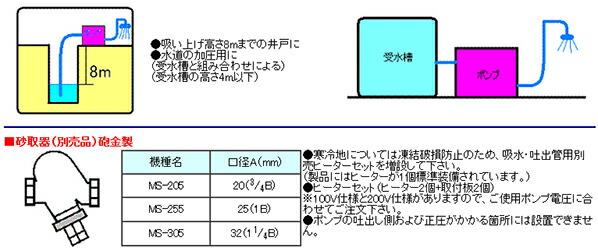 浅井戸用 自動ポンプ 鋳鉄製・ 全閉モータ