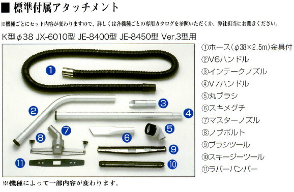 バキュームクリーナー+HEPA(乾式専用)