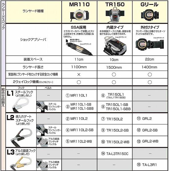 MR110 L2 ワンタッチベルトセット