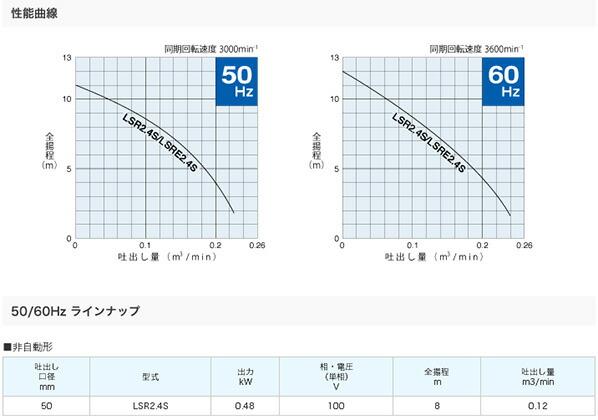 低水位・ 残水吸排水用ポンプ LSR・ LSC・ LSP型