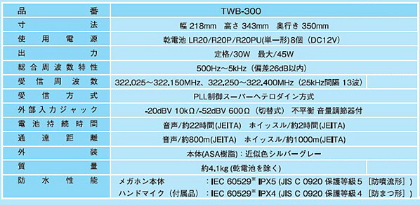 RainVoicer 防滴スーパーワイヤレスメガホン   TWB-300