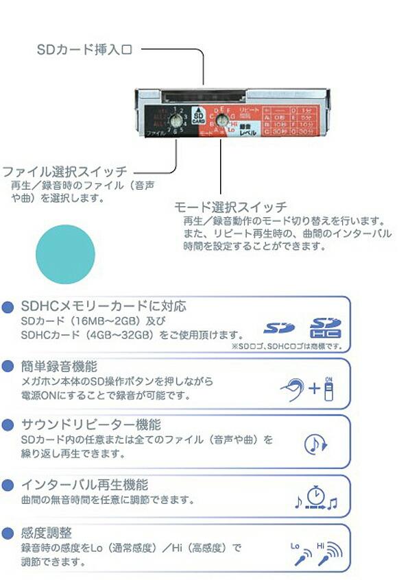 ユニペックス SDレコーダーユニット (SDU-300)