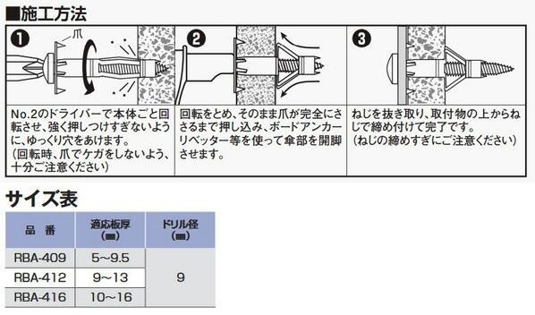 若井産業 らくらくボードアンカー   RBA412D 8 本