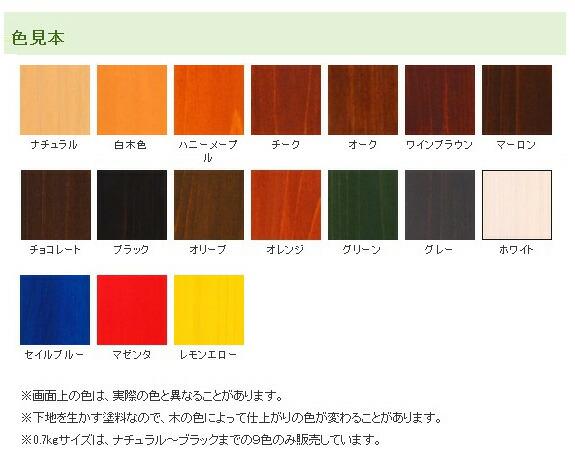 和信ペイント 水性ガードラックラテックス 木材保護塗料(防虫・防腐・防カビ効果) ハニーメープル 14kg (LX-8)