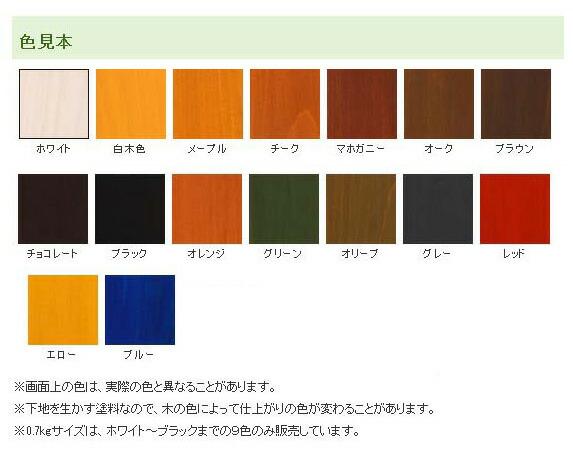 和信ペイント 水性ガードラックアクア 木材保護塗料(防虫・防腐・防カビ・撥水効果) ブラウン 14kg (A-10)