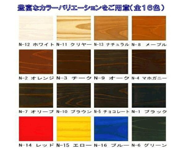 アクレックスネオステイン 水系顔料着色剤(屋内木部用)