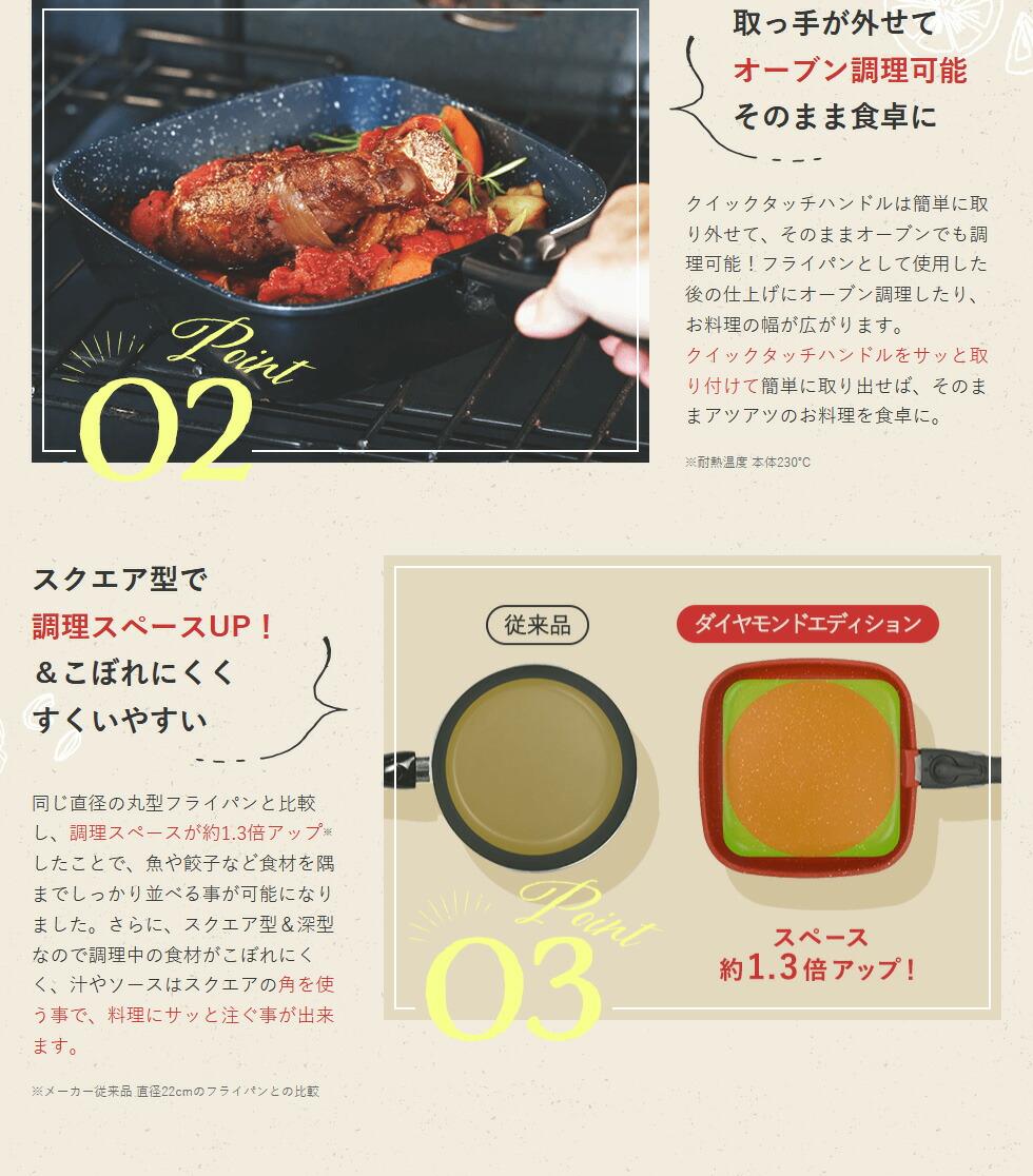 Point02 取っ手が外せてオーブン調理可能そのまま食卓に Point03 スクエア型で調理スペースUP!&こぼれにくくすくいやすい