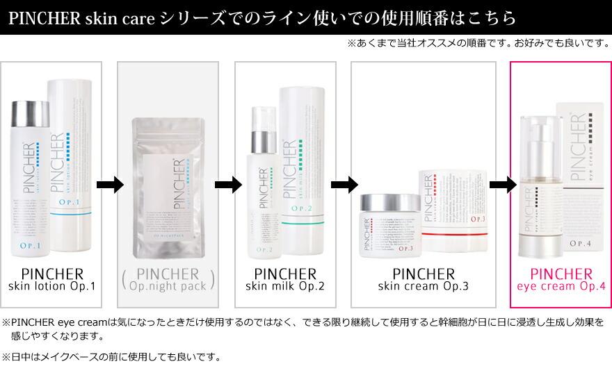 PINCHER eye cream