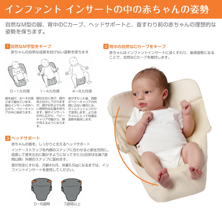 how to use newborn ergo