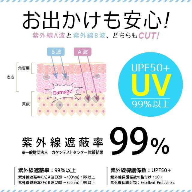 UVカット99%以上