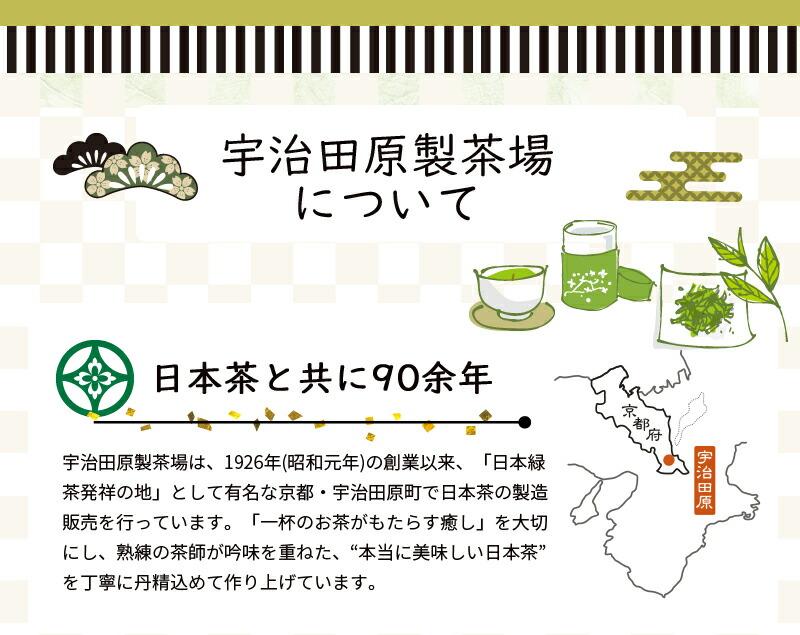 宇治田原製茶場について