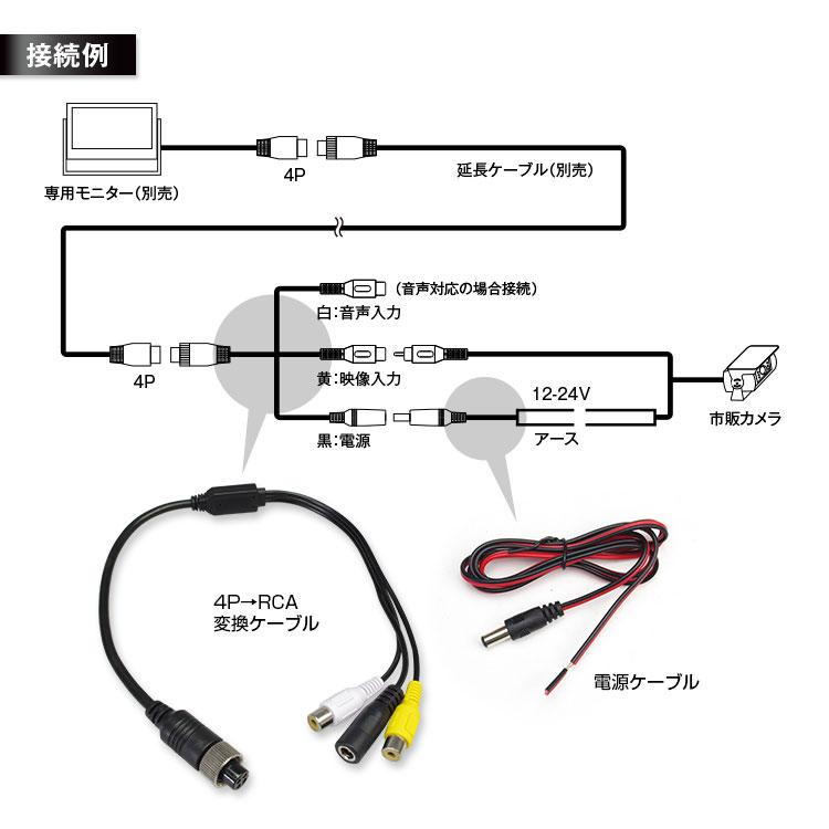 Car Backup Camera >> ukachi: 4-pin RCA cable connection cable RCA Jack 4 p conversion cable camera monitors 0824 ...