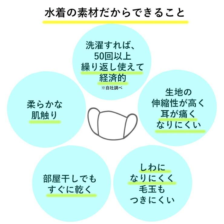 商品画像説明