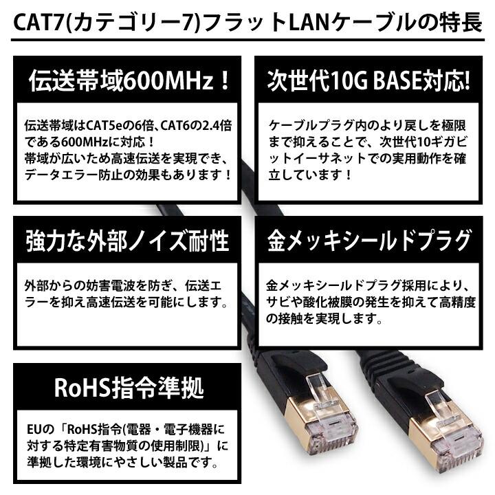 カテゴリー7LANケーブル ランケーブル フラット