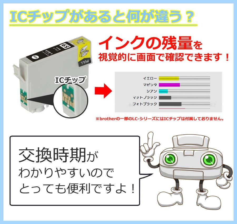 ICチップがあると何が違う?