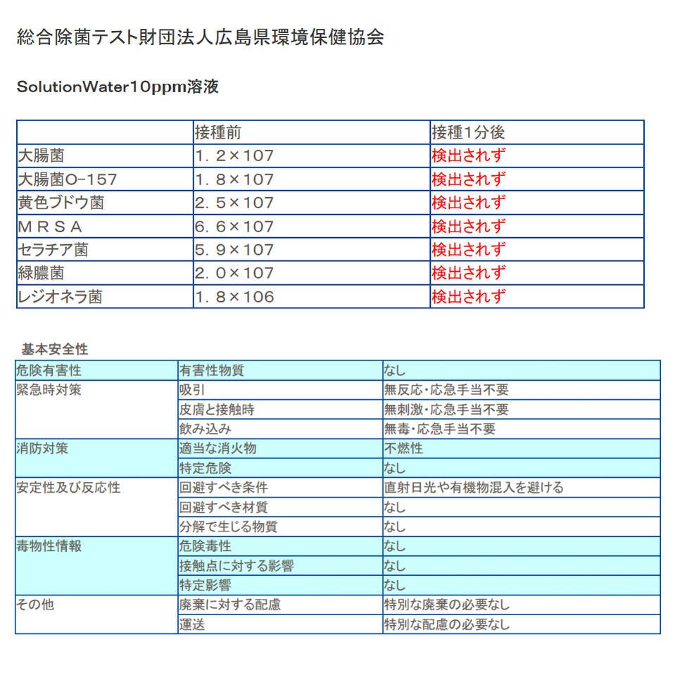 05 総合除菌テスト