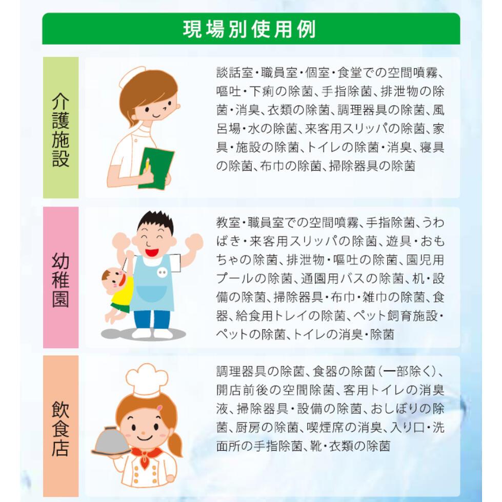 09 介護施設 幼稚園 飲食店などで