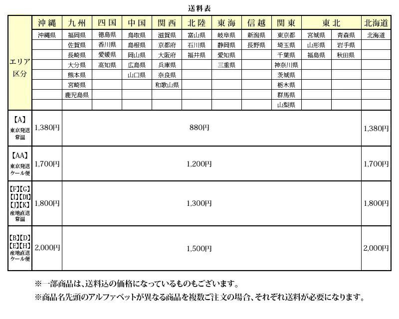 【B】の送料表