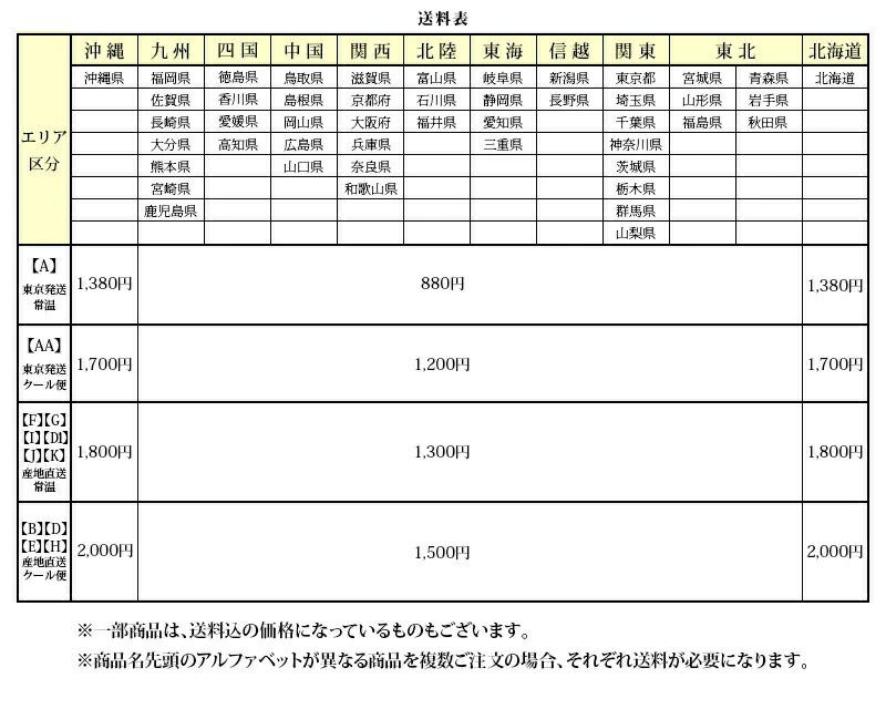 【D】の送料表