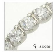 3mm宝石のアップ